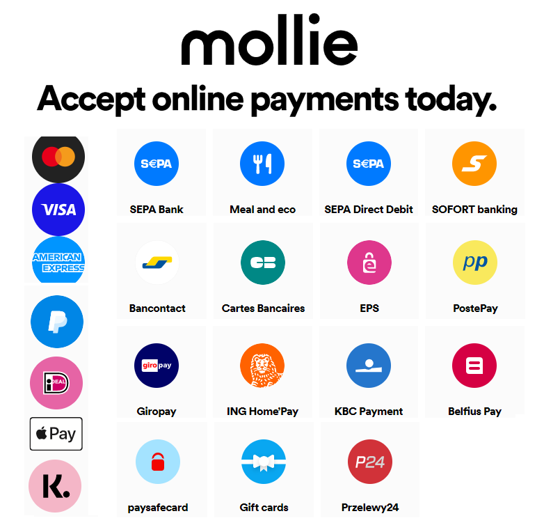 Mollie Payment Plugin